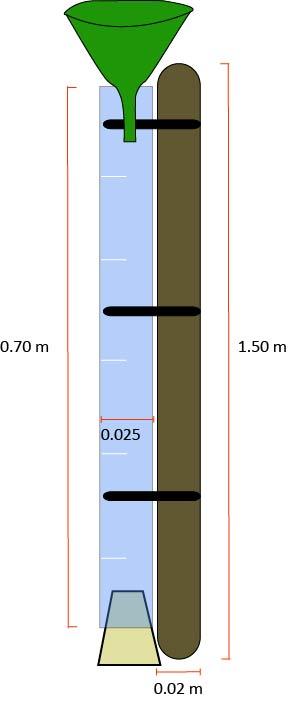 Pluviometre schema