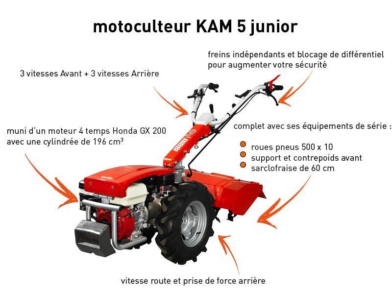 Motoculteur KAM 5 junior Oleo-Mac
